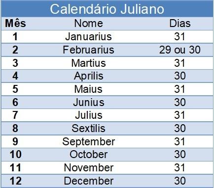 Calendário Juliano